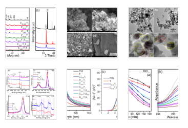 Enhancement of photocatalytic properties of TiO2 nanoparticles doped with CeO2 and supported on SiO2 for phenol degradation