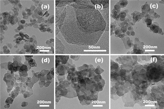Synthesis and characterization of Zn-doped MgAl-layered double hydroxide nanoparticles as PVC heat stabilizer