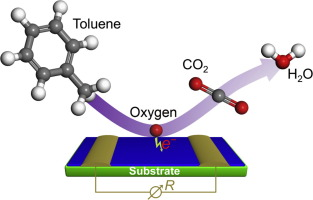 Ordered mesoporous NiFe2O4 with ultrathin framework for low-ppb toluene sensing