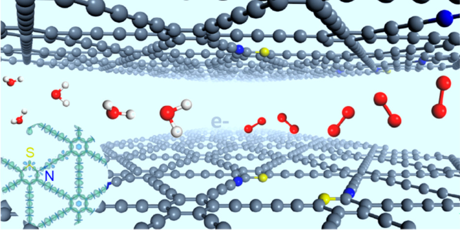 Stereodefined Codoping of sp-N and S Atoms in Few-Layer Graphdiyne for Oxygen Evolution Reaction